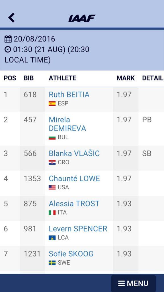 Олимпийско сребро за България от Мирела Демирева.
